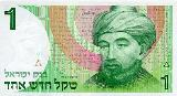 Israeli New Shekel note