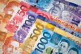PHILIPPINE PESO - PHP